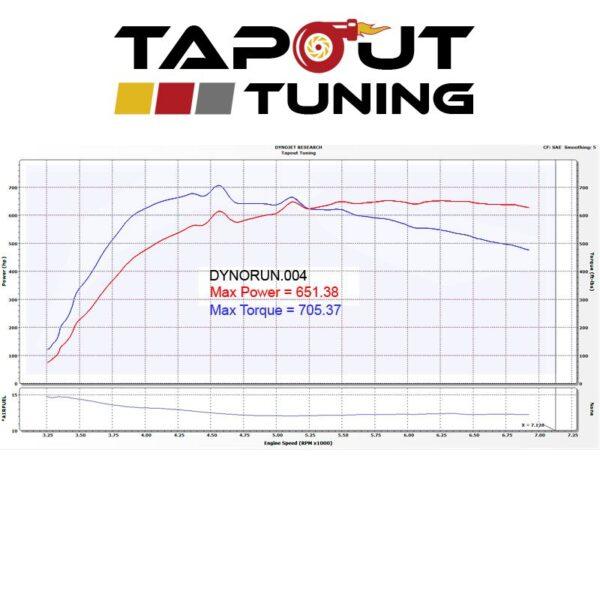 ATS-V performance tuning