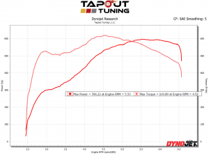 ATS-V 596 whp Tapout Tuning