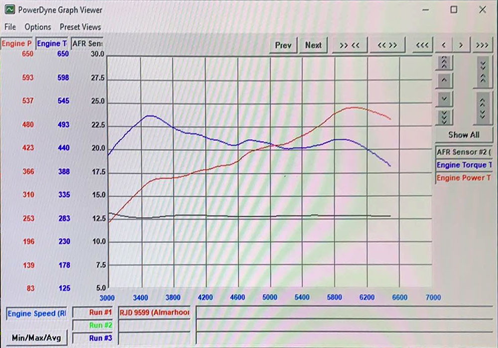 ATS-V 514-whp Tapout Tuning