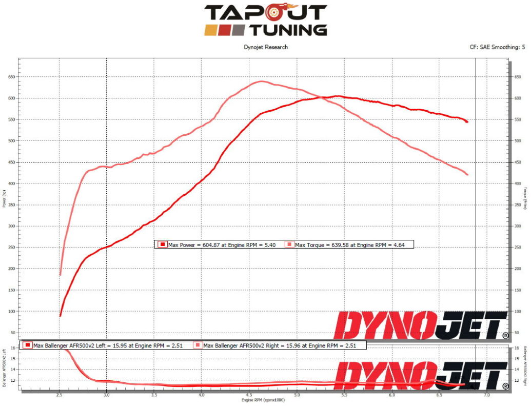 605whp ATS-V Tapout Tuning