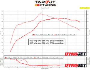 ATS-V 602whp Tapout Tuned