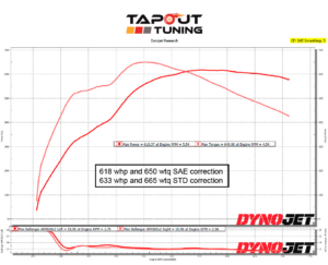 618whp ATS-V Tapout Tuned