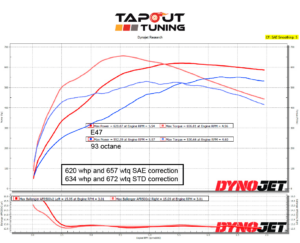 620whp ATS-V Tapout Tuned