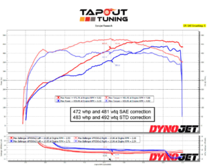 472whp ATS-V Tapout Tuned