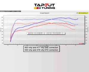 493whp ATS-V Tapout Tuned
