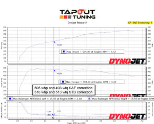505whp ATS-V Tapout Tuned