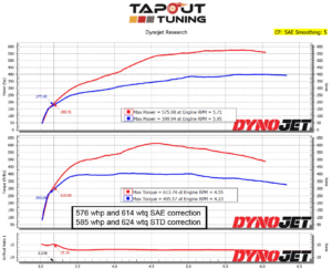 576whp ATS-V Tapout Tuned