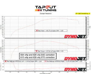 604whp ATS-V Tapout Tuned