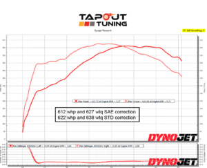 612whp ATS-V Tapout Tuned