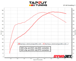 629whp ATS-V Tapout Tuned