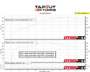 601whp ATS-V Tapout Tuned