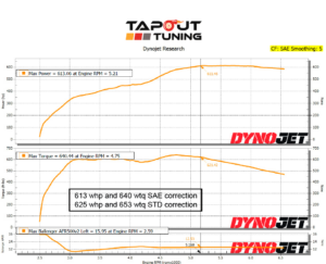 613whp ATS-V Tapout Tuned