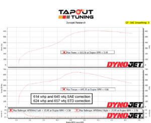 614whp ATS-V Tapout Tuned