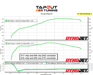 617whp ATS-V Tapout Tuned