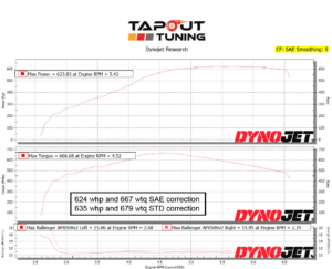 624whp ATS-V Tapout Tuned