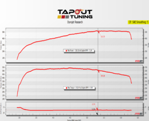 520whp ATS-V Tapout Tuned