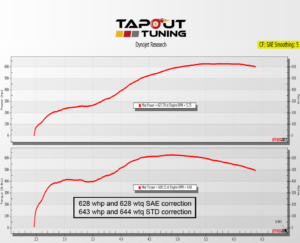 628whp ATS-V Tapout Tuned