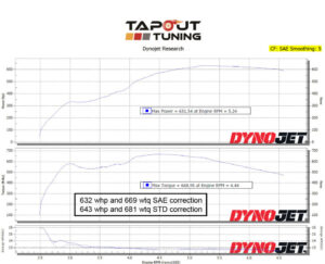 632whp ATS-V Tapout Tuned