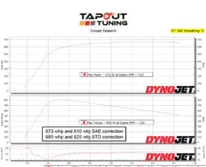 673whp ATS-V Tapout Tuned